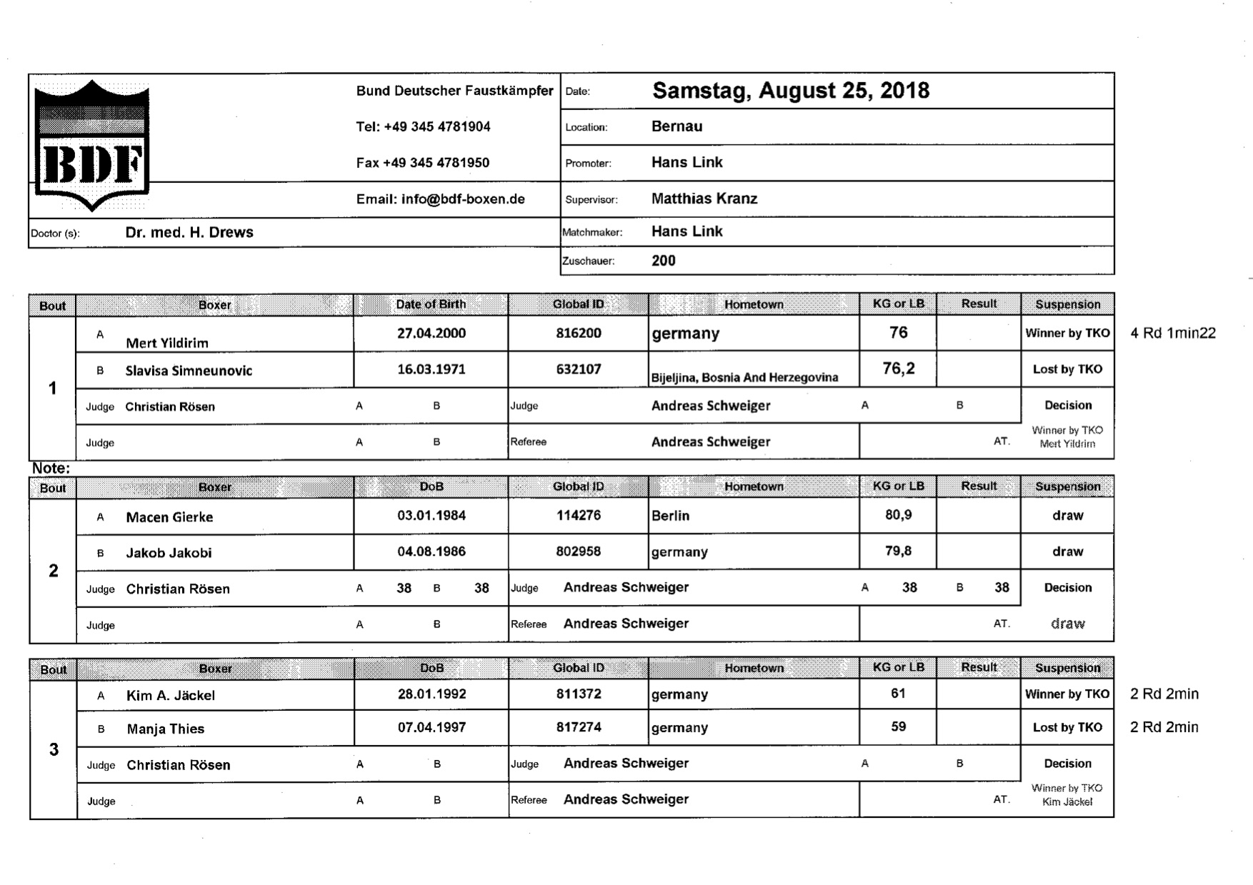 Ergebnisse Bernau 25.08.2018