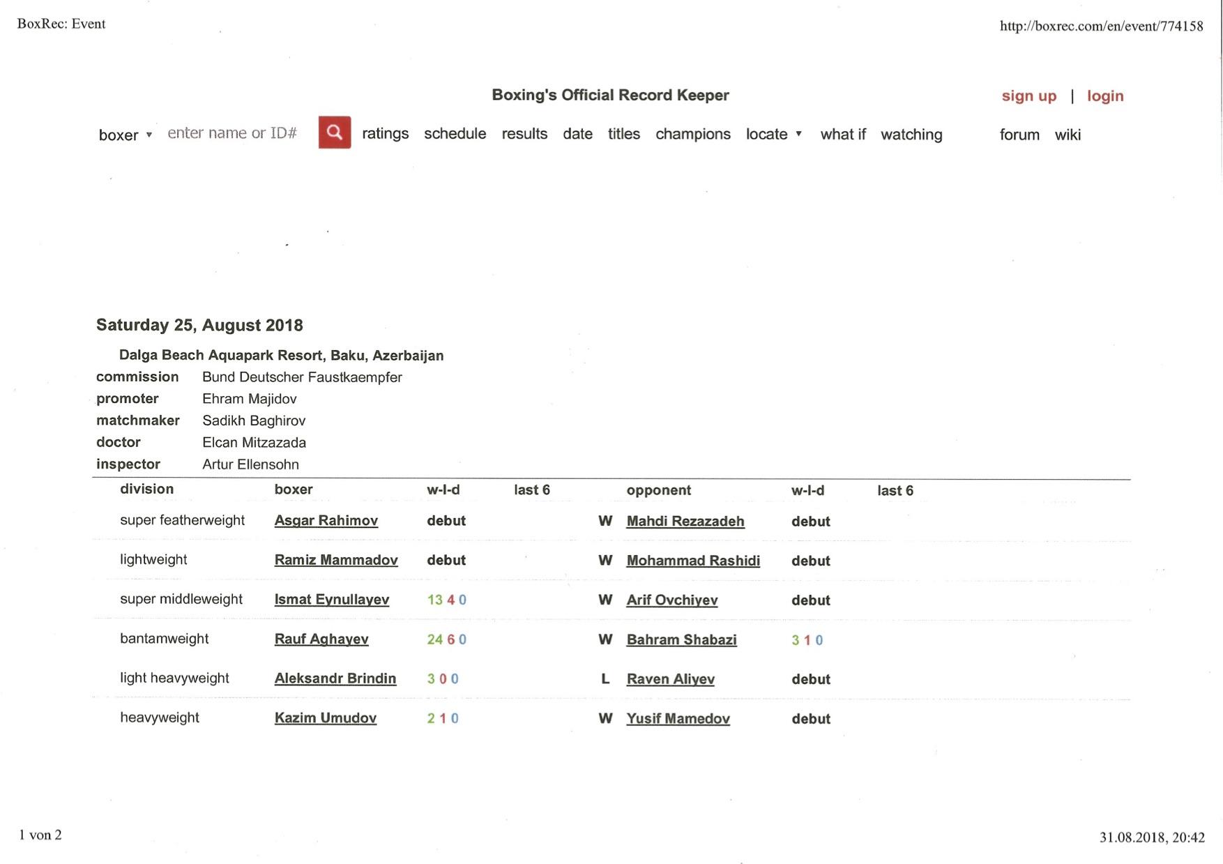 Resultatsauszug von boxrec zu der Veranstaltung in Azerbaijan am 25.08.2018